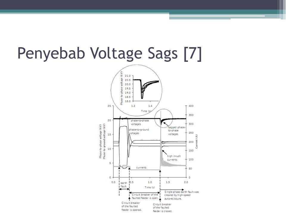 Penyebab Voltage Sags [7]